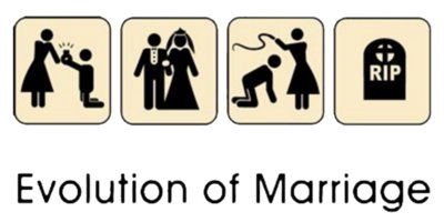 Evolution of Marriage